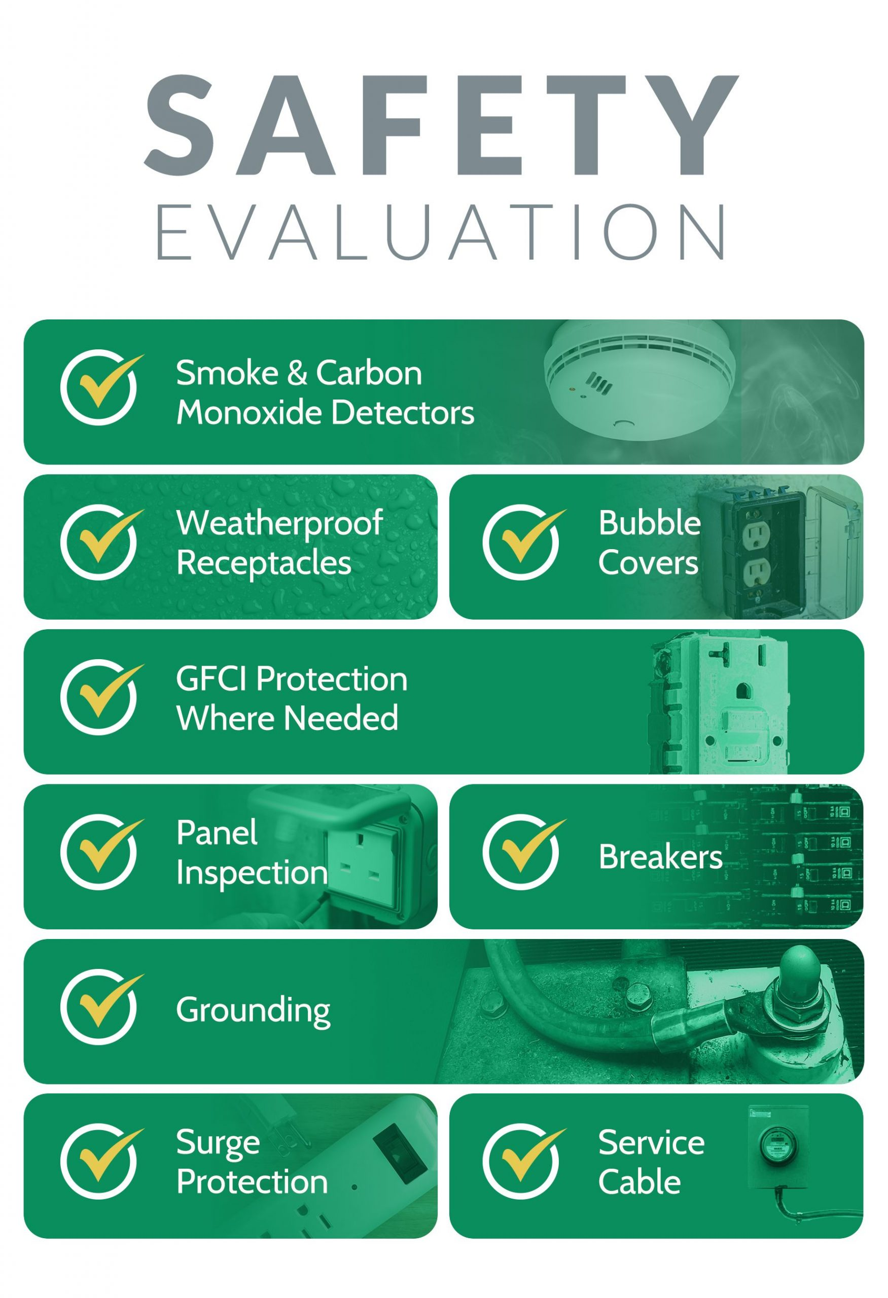 Electrical Safety Evaluation Chart from Clinton Electric Co. - Baltimore, MD
